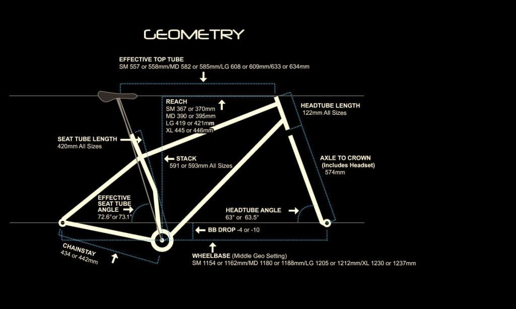 GeoReference_TR500LT_Metric
