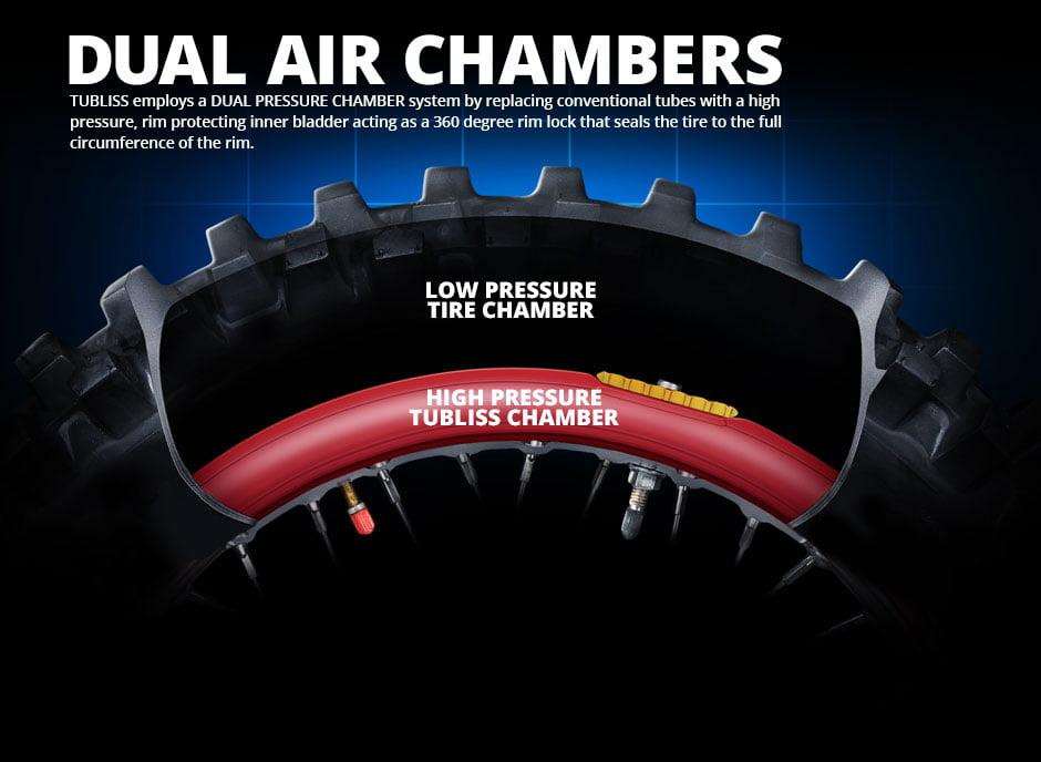 dual-air-chambers