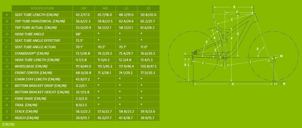 trigger-27-geometry