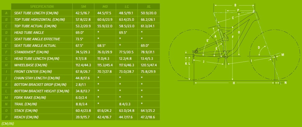 trigger-29-geometry