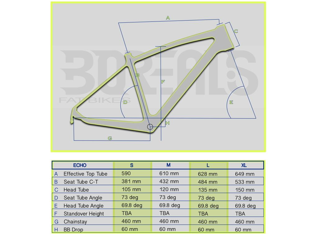 Echo_Geometry_Chart