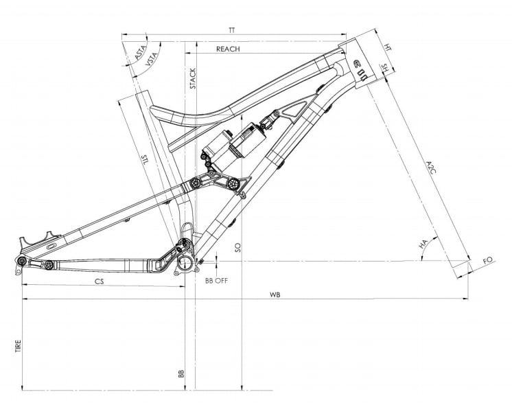 edison-evo-geometrie-1