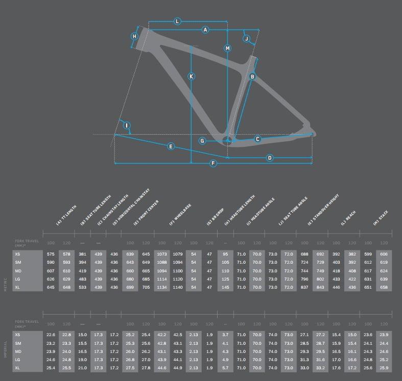 air9carbon-geometry