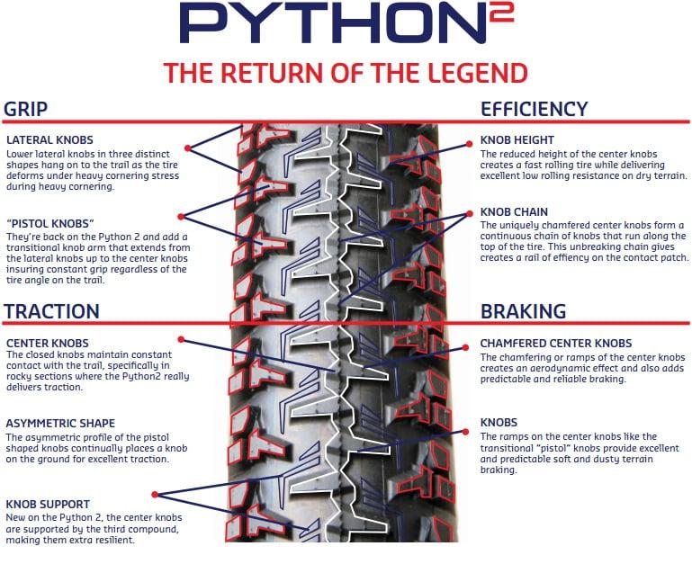 python2-1