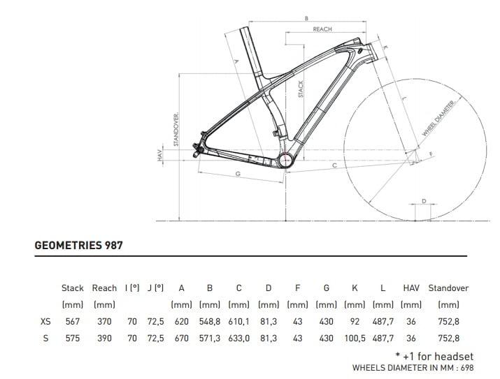 Look 987 - geometrie