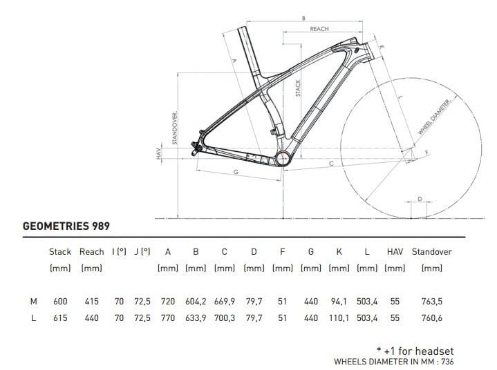 Look 989 - geometrie