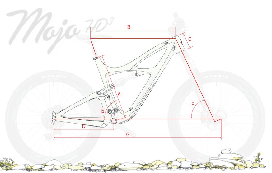 geometrie-HD