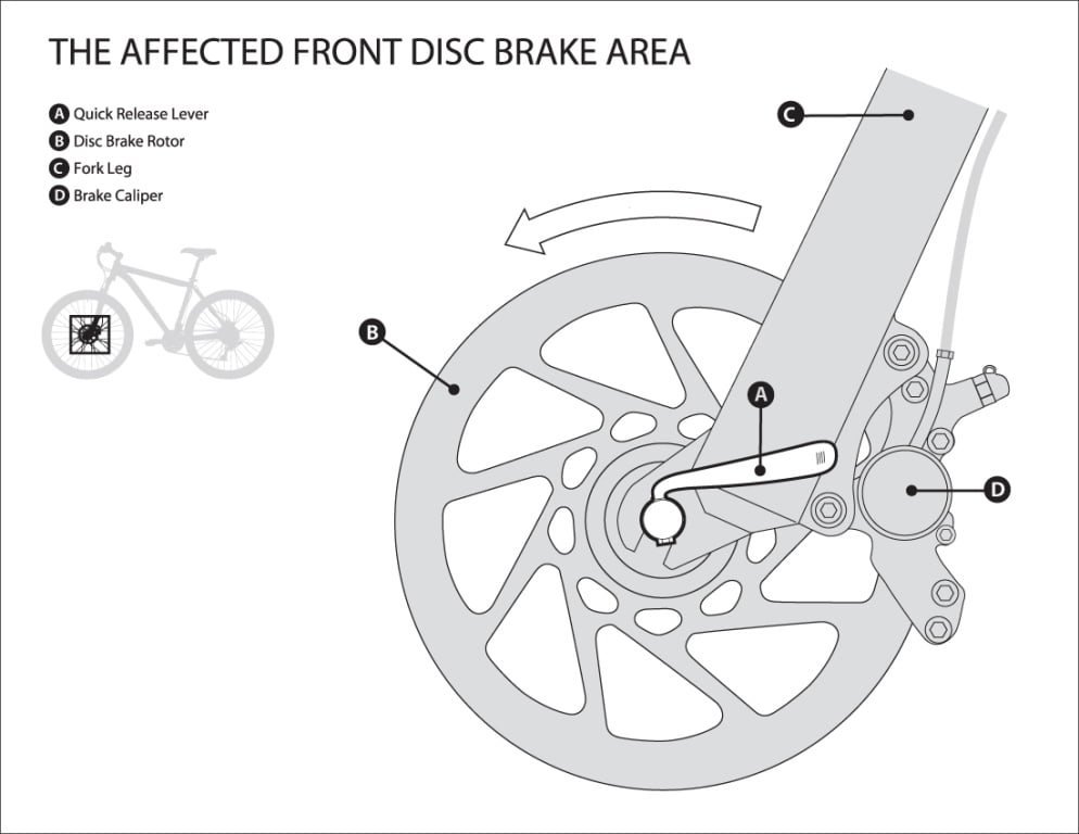disc-brake-QR-diagram1