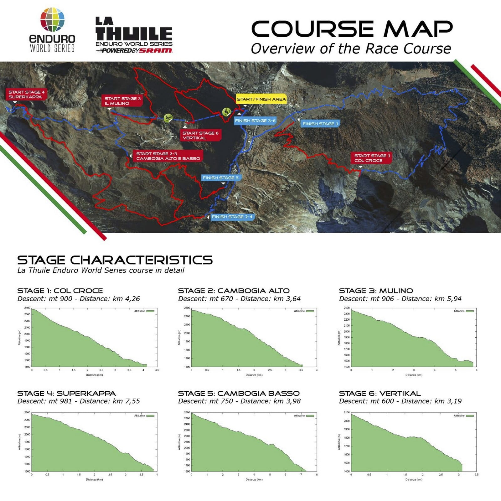 LaThuile-RaceMap