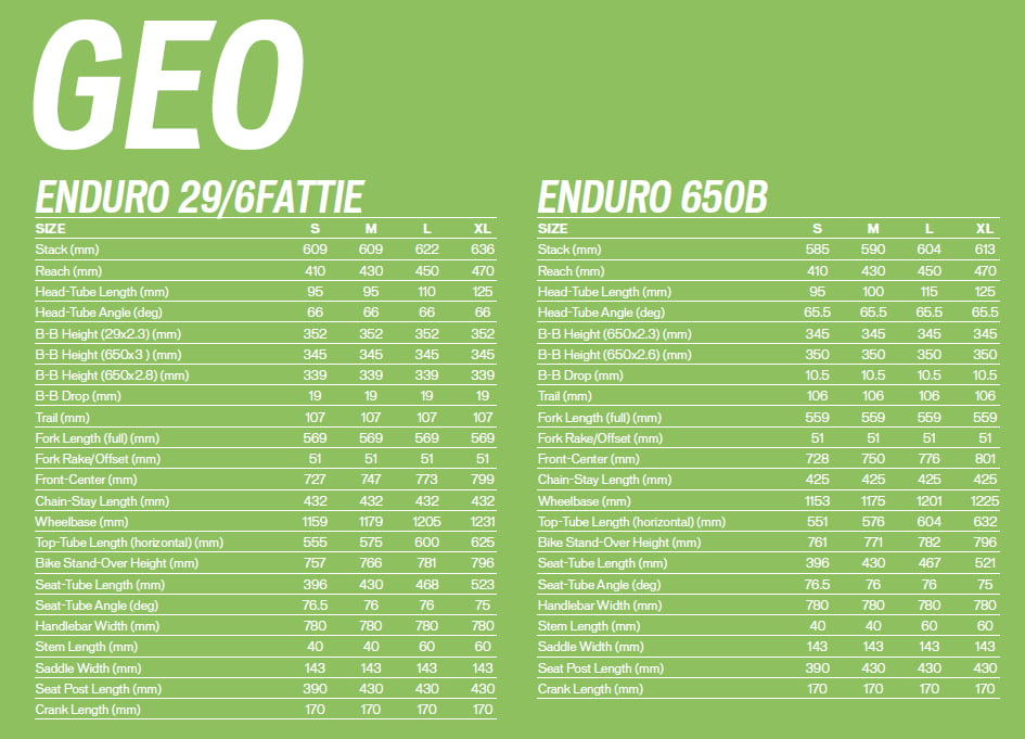 Specialized-Enduro-2017-Geoemtry-27-29-