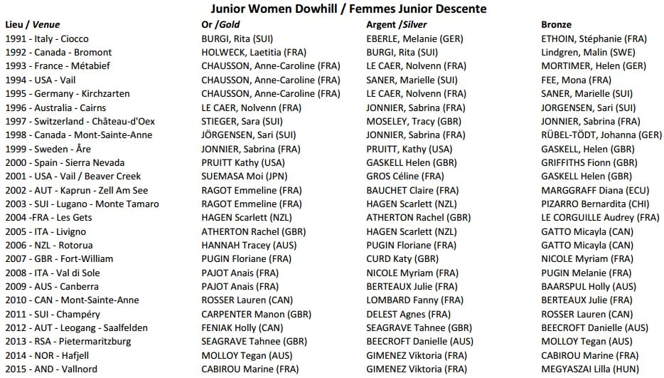 dh-prev-women-junior