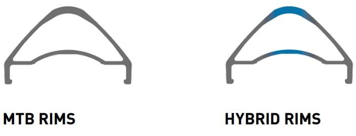 hybrid-2