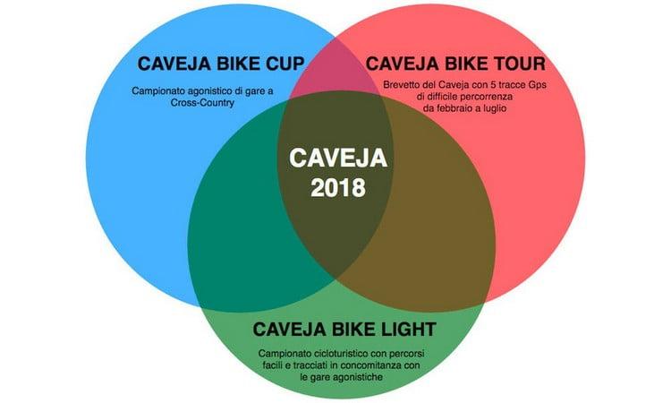 DIAGRAMMA-CAVEJA