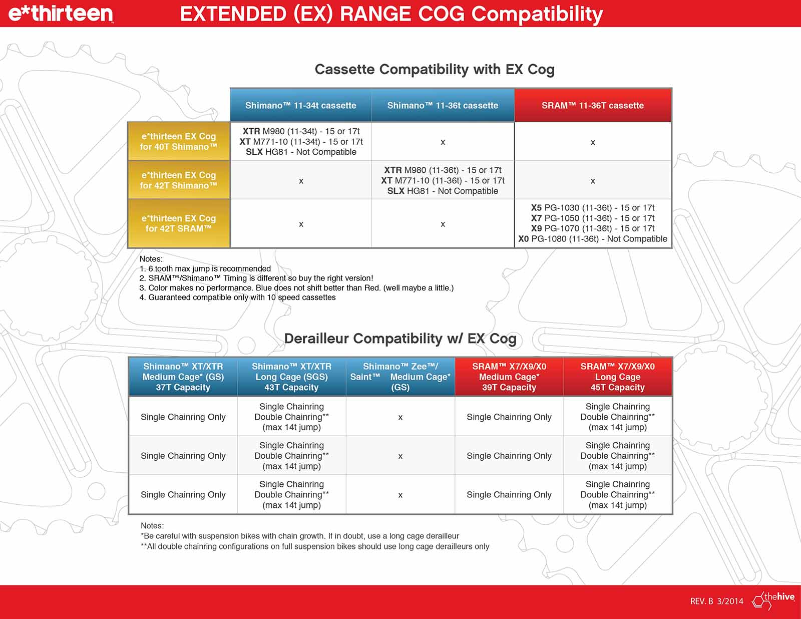 Extended Range Cog Compatibility_B