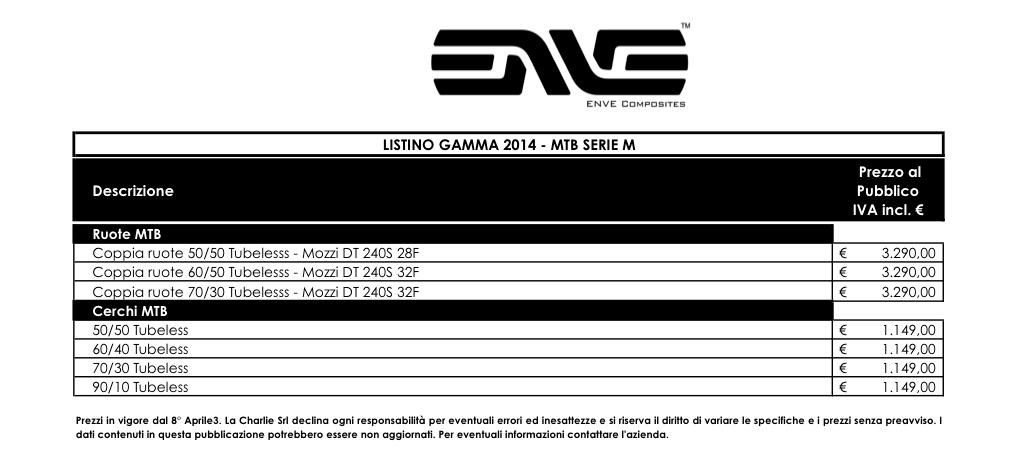 Listino-ENVE-2014-Serie-M