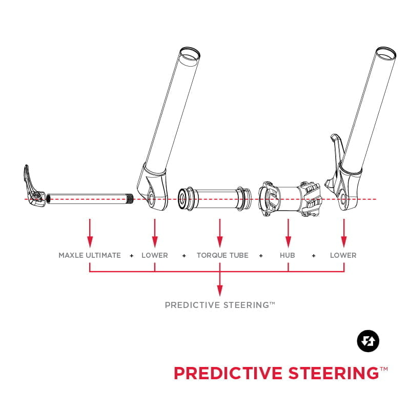 sram_mtb_predictive_steering_techimage