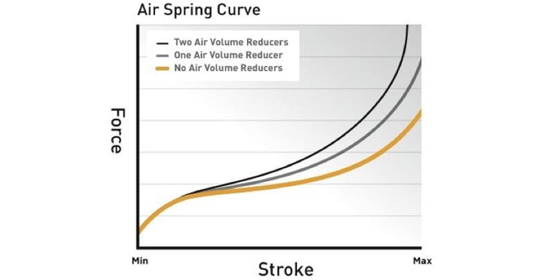 max_Spring_Curve_999784