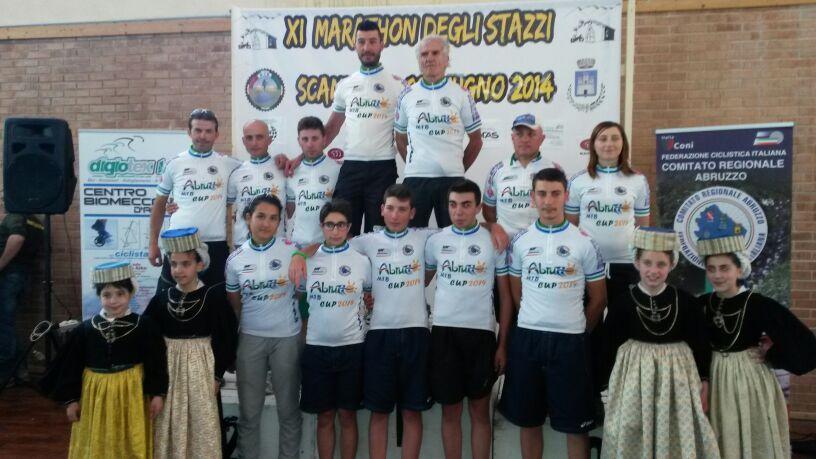 abruzzo-cup-20141