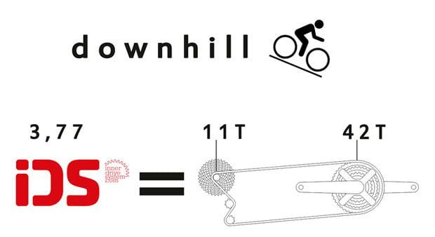 Nuseti-IDS-downhill