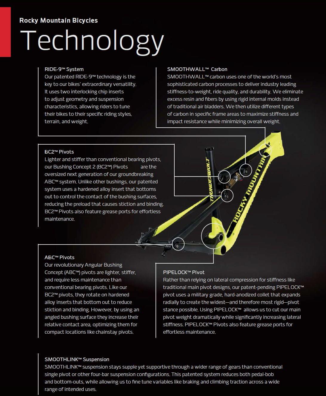 tecnologie-thunderbolt