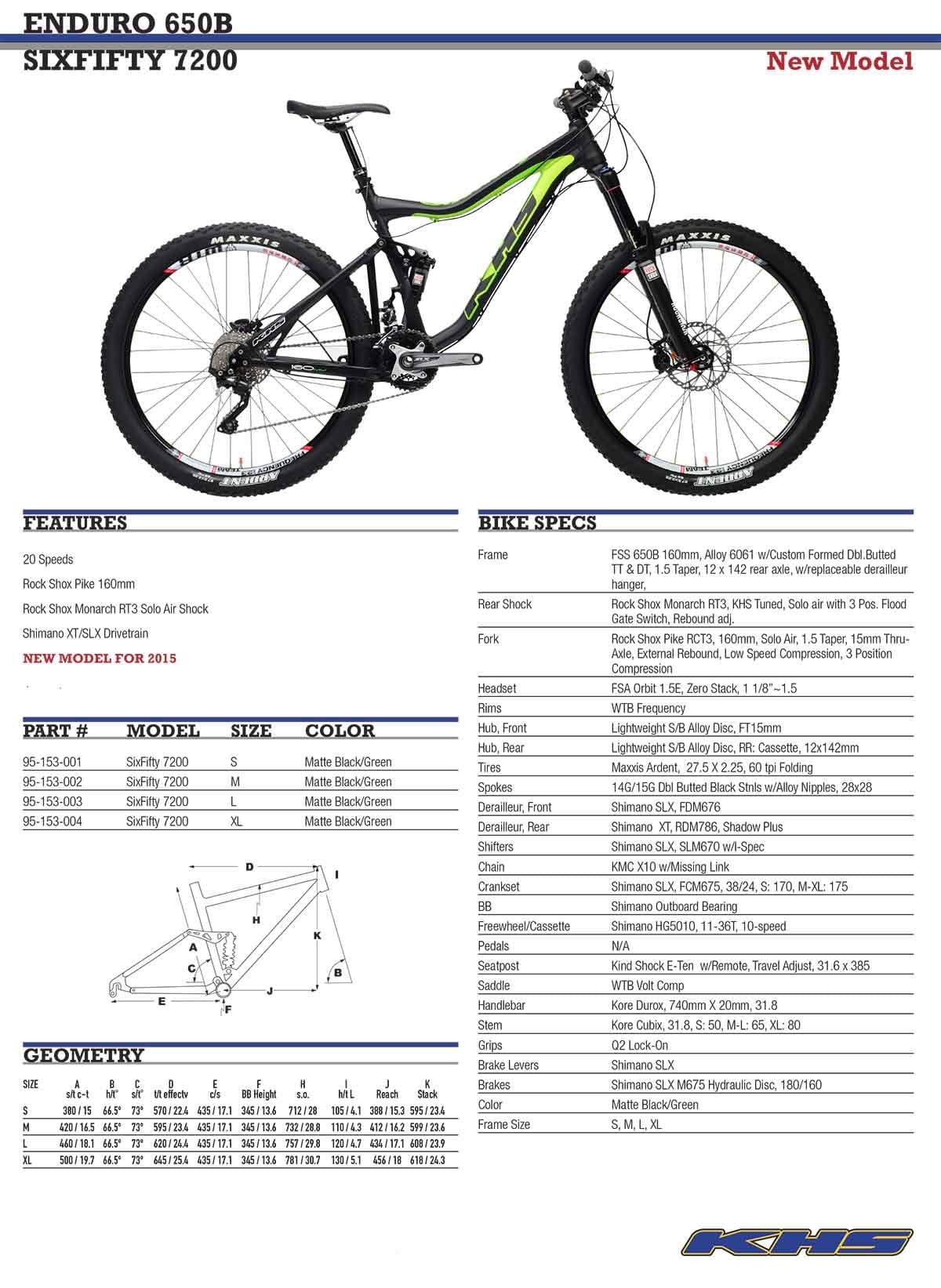 2015 KHS SF 7200 tech info