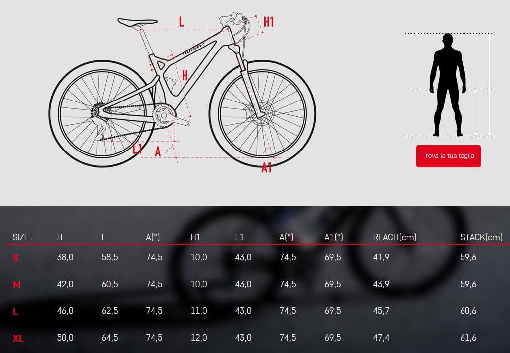 903trb-geometry