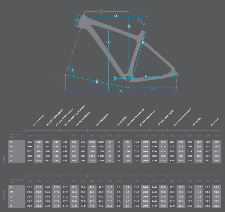 air9geometry