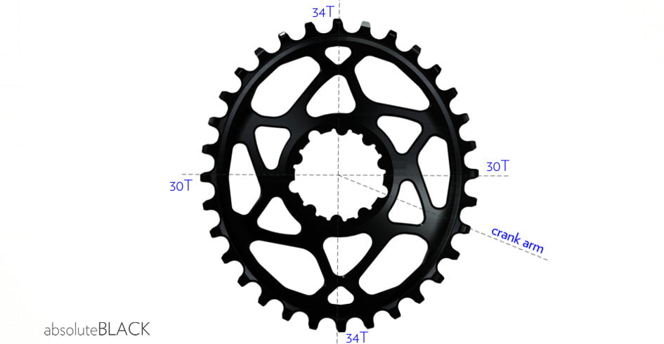 sram_oval_chainring