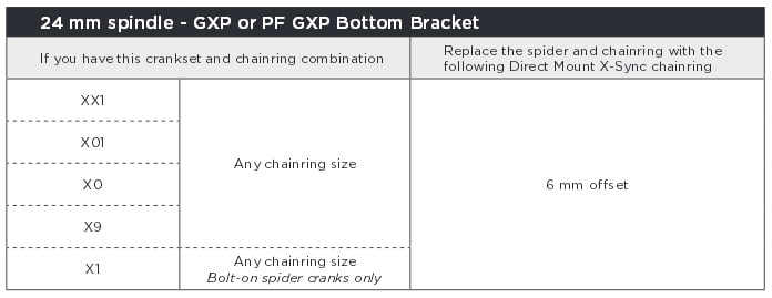 Chainring-compatibility-chart