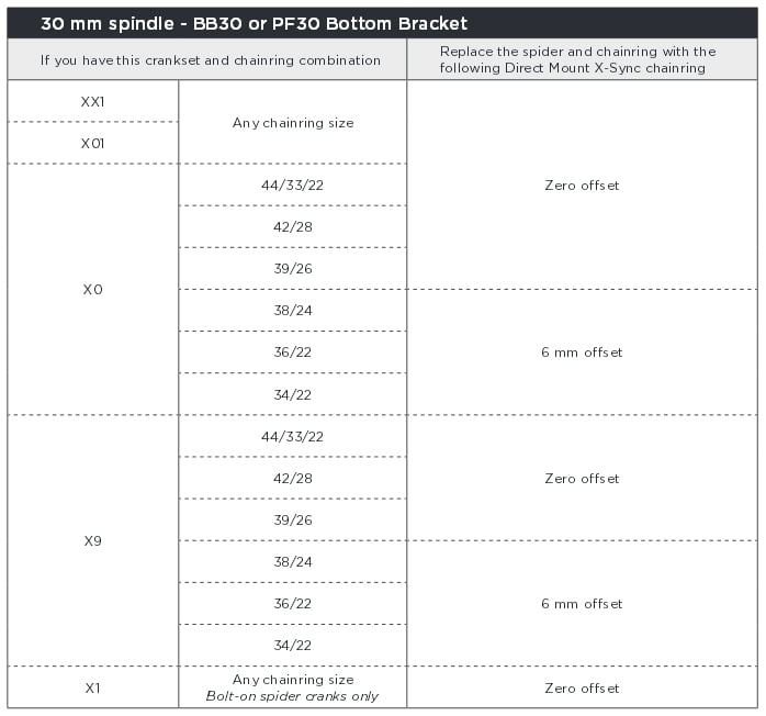 Chainring-compatibility-chart2