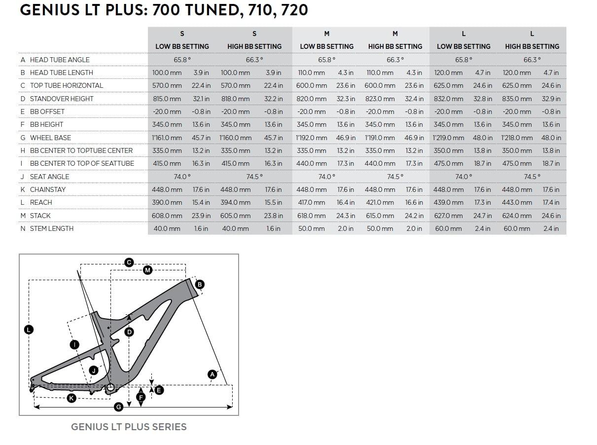 Geometria-Genius-Lt-Plus