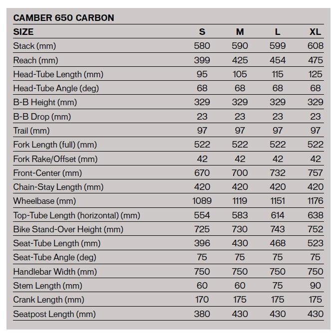 Camber-650b-specialized-2016-brain-geometry