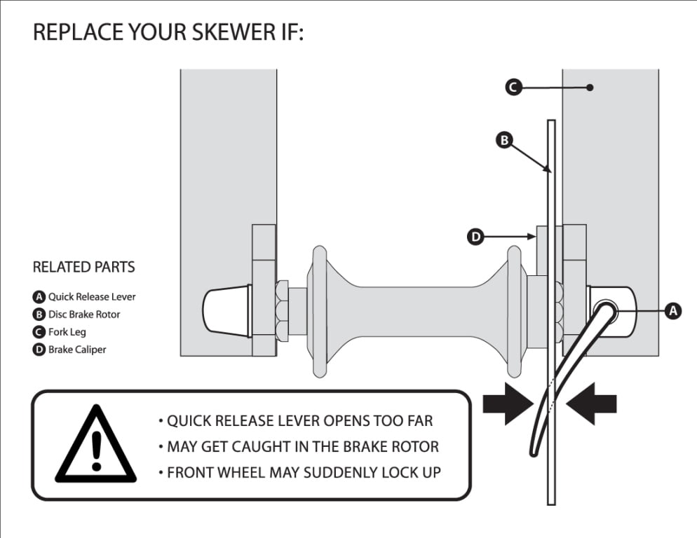 disc-brake-QR-diagram3