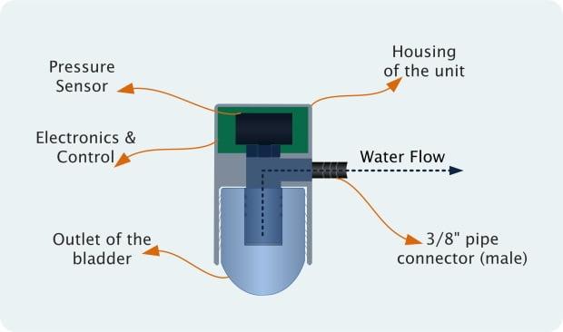 hydrate-mate-diagram