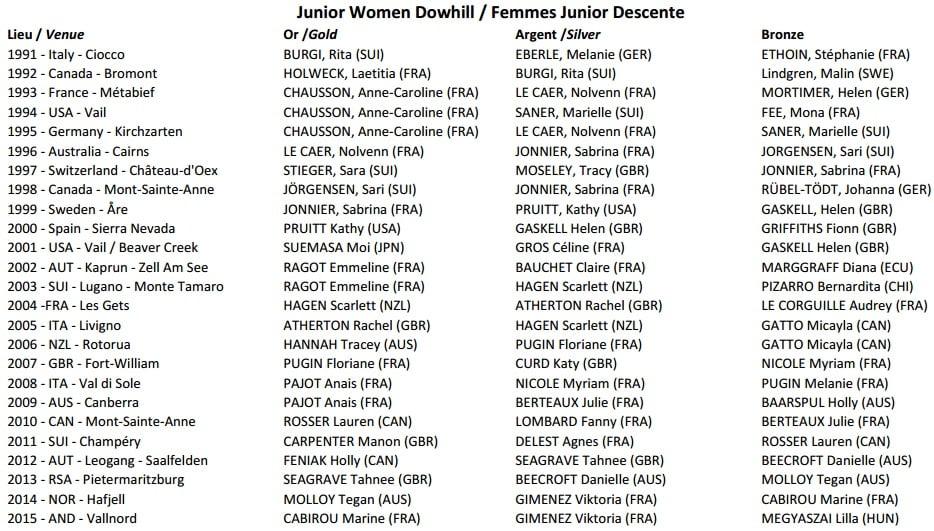 dh-prev-women-junior