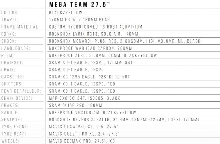 mega-team-275-1
