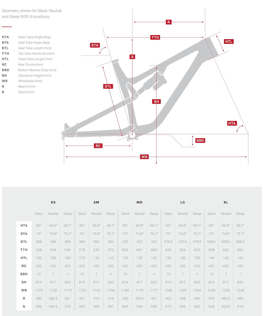 2018_Altitude_Geometry_FR-2
