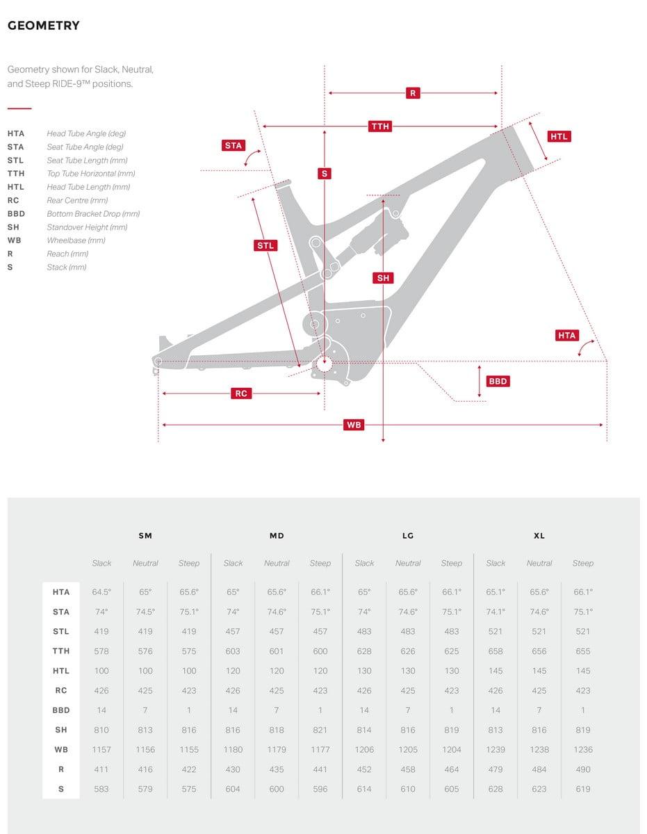2018_AltitudePowerplay_Geometry