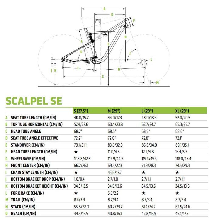Cannondale-Scalpel-SE-2018-Geometrie