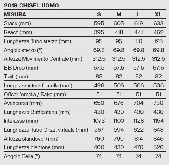 chisel-man-geo