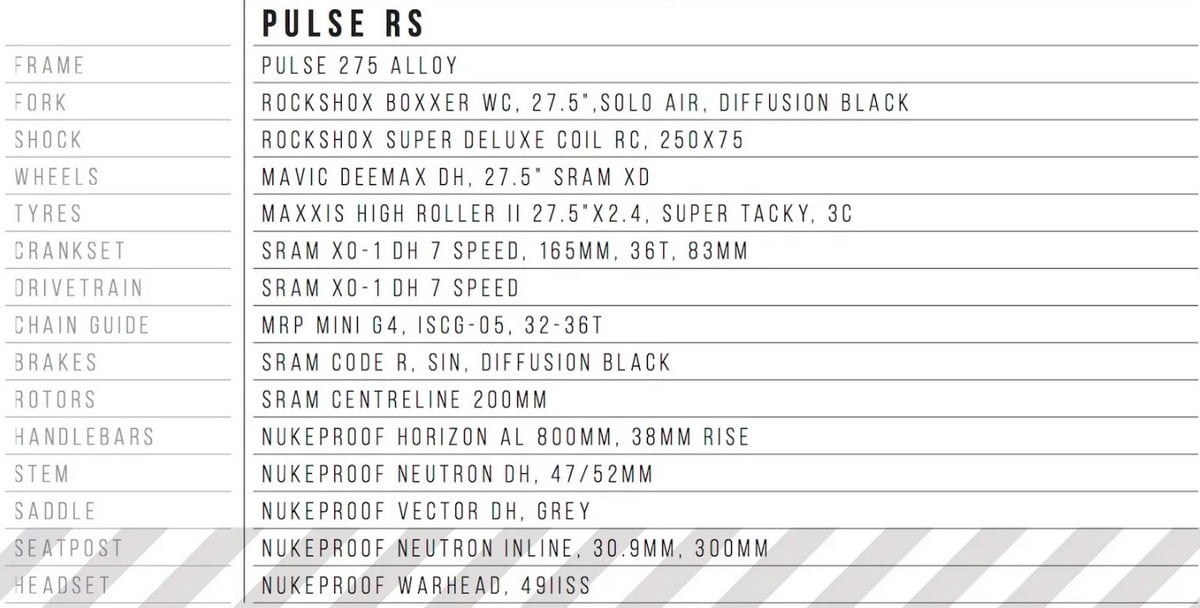 pulse-rs-spec