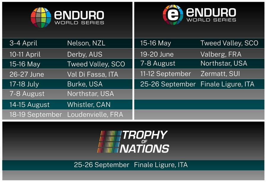 L'Enduro World Series svela già il calendario 2021   MTB VCO.com