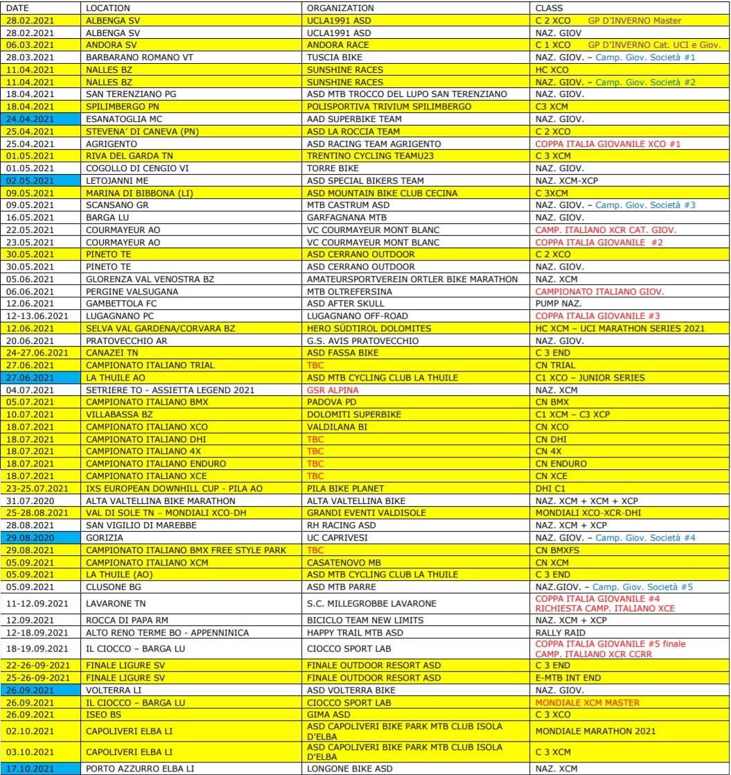 La bozza del calendario gare 2021 (aggiornata al 23.10.2020)   MTB